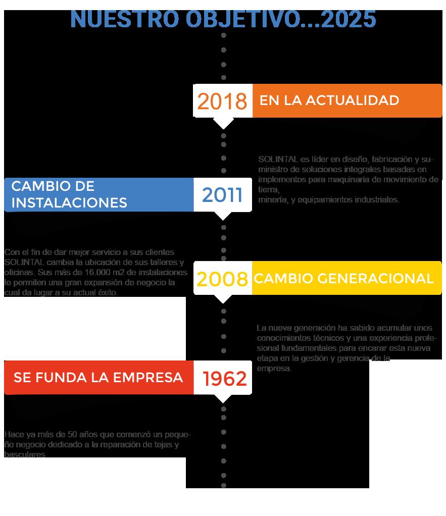 Contemporáneo Objetivo Para Reanudar El Servicio Al Cliente Viñeta ...